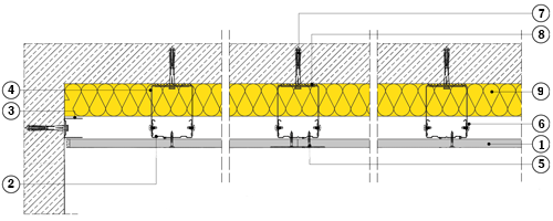 1-layer-system